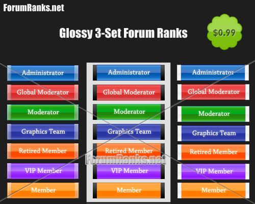 forum ranks