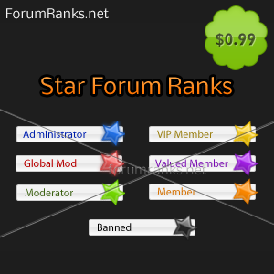 forumr anks