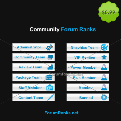 forum ranks